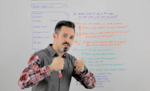 Rand Fishkin explaining the SEO and page layout connection